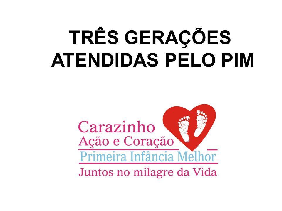 TRÊS GERAÇÕES ATENDIDAS PELO PIM