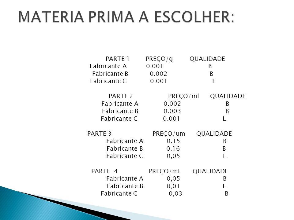 PARTE 1 PREÇO/g QUALIDADE Fabricante A 0.001 B Fabricante B 0.002 B Fabricante C 0.001 L PARTE 2 PREÇO/ml QUALIDADE Fabricante A 0.002 B Fabricante B 0.003 B Fabricante C 0.001 L PARTE 3 PREÇO/um QUALIDADE Fabricante A 0.15 B Fabricante B 0.16 B Fabricante C 0,05 L PARTE 4 PREÇO/ml QUALIDADE Fabricante A 0,05 B Fabricante B 0,01 L Fabricante C 0,03 B