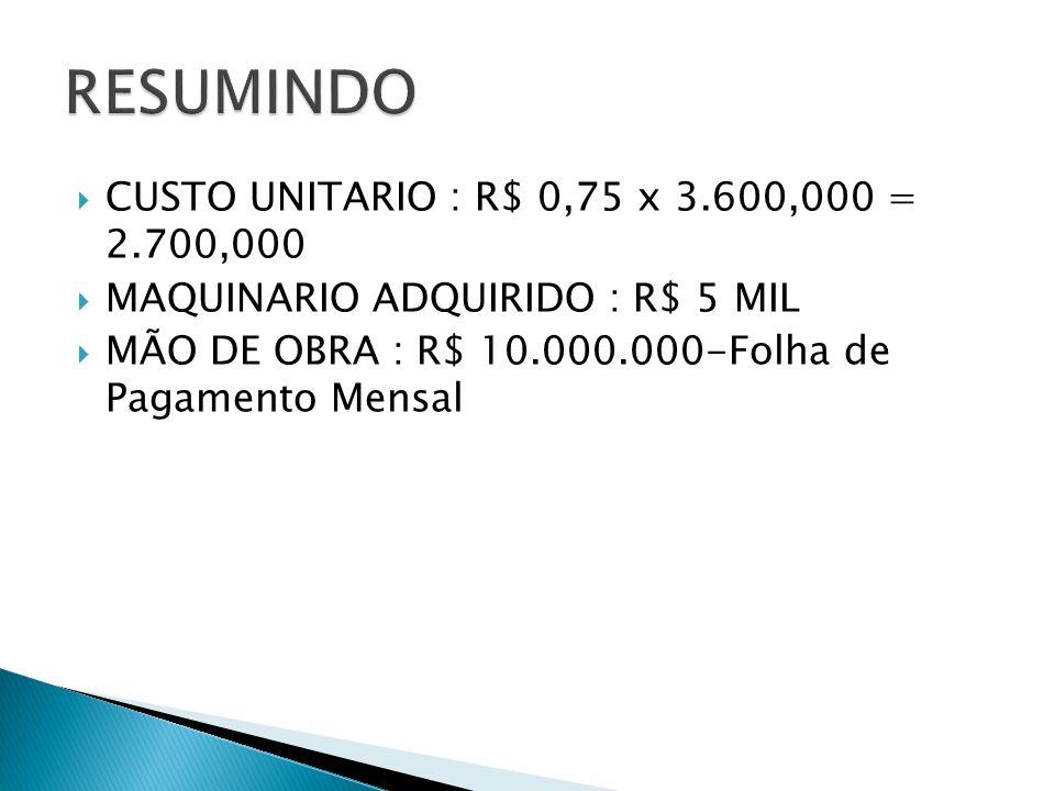 CUSTO UNITARIO : R$ 0,75 x 3.600,000 = 2.700,000 MAQUINARIO ADQUIRIDO : R$ 5 MIL MÃO DE OBRA : R$ 10.000.000-Folha de Pagamento Mensal