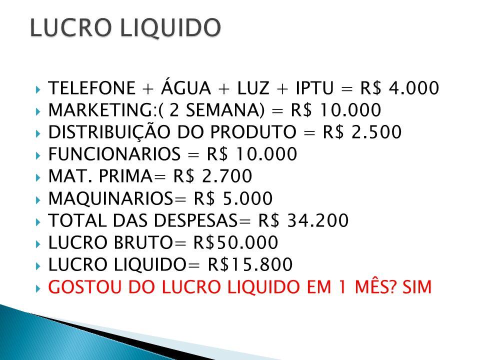 TELEFONE + ÁGUA + LUZ + IPTU = R$ 4.000 MARKETING:( 2 SEMANA) = R$ 10.000 DISTRIBUIÇÃO DO PRODUTO = R$ 2.500 FUNCIONARIOS = R$ 10.000 MAT.