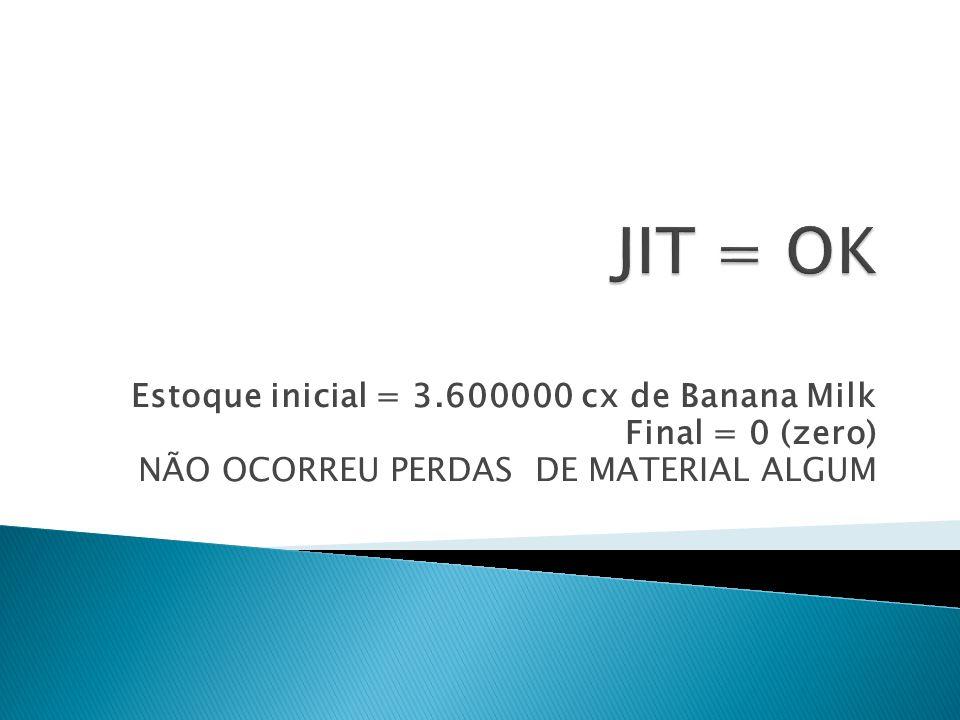 Estoque inicial = 3.600000 cx de Banana Milk Final = 0 (zero) NÃO OCORREU PERDAS DE MATERIAL ALGUM
