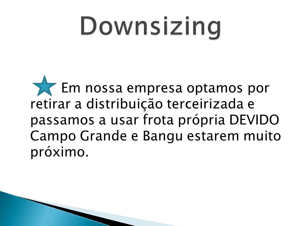 Em nossa empresa optamos por retirar a distribuição terceirizada e passamos a usar frota própria DEVIDO Campo Grande e Bangu estarem muito próximo.
