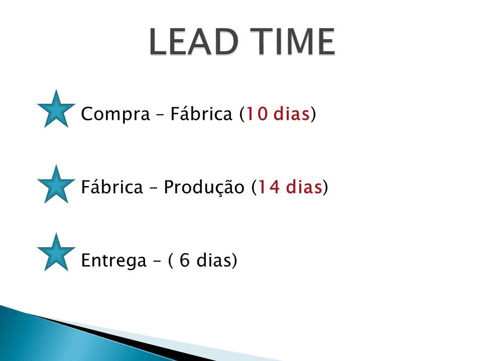 Compra – Fábrica (10 dias) Fábrica – Produção (14 dias) Entrega – ( 6 dias)