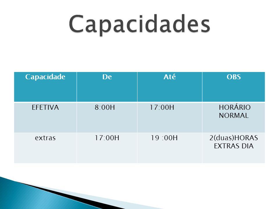 CapacidadeDeAtéOBS EFETIVA8:00H 17:00H HORÁRIO NORMAL extras17:00H19 :00H 2(duas)HORAS EXTRAS DIA