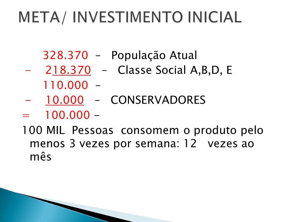 3.600.000 CAIXINHA DE 250 ML POR MÊS. INVESTIMENTO INICIAL R$ 50.000