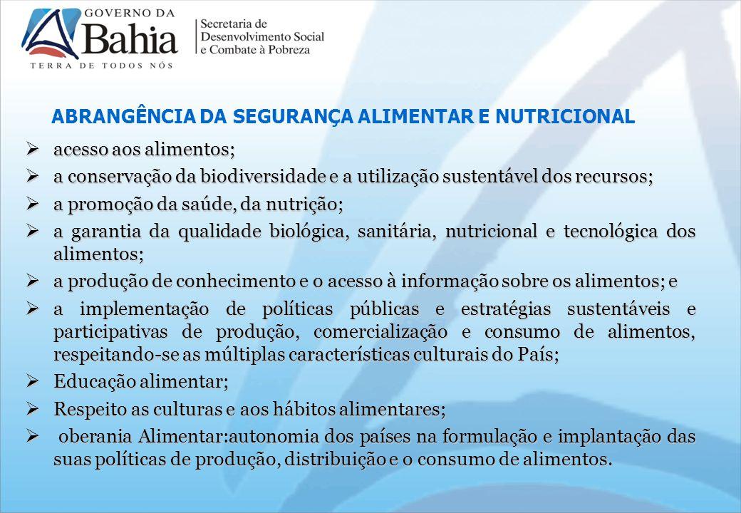ABRANGÊNCIA DA SEGURANÇA ALIMENTAR E NUTRICIONAL acesso aos alimentos; acesso aos alimentos; a conservação da biodiversidade e a utilização sustentável dos recursos; a conservação da biodiversidade e a utilização sustentável dos recursos; a promoção da saúde, da nutrição; a promoção da saúde, da nutrição; a garantia da qualidade biológica, sanitária, nutricional e tecnológica dos alimentos; a garantia da qualidade biológica, sanitária, nutricional e tecnológica dos alimentos; a produção de conhecimento e o acesso à informação sobre os alimentos; e a produção de conhecimento e o acesso à informação sobre os alimentos; e a implementação de políticas públicas e estratégias sustentáveis e participativas de produção, comercialização e consumo de alimentos, respeitando-se as múltiplas características culturais do País; a implementação de políticas públicas e estratégias sustentáveis e participativas de produção, comercialização e consumo de alimentos, respeitando-se as múltiplas características culturais do País; Educação alimentar; Educação alimentar; Respeito as culturas e aos hábitos alimentares; Respeito as culturas e aos hábitos alimentares; oberania Alimentar:autonomia dos países na formulação e implantação das suas políticas de produção, distribuição e o consumo de alimentos.