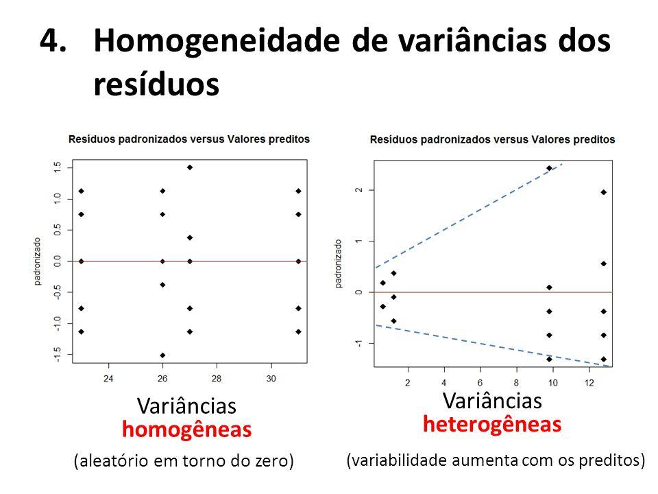 4.Homogeneidade de variâncias dos resíduos Variâncias homogêneas Variâncias heterogêneas (aleatório em torno do zero) (variabilidade aumenta com os pr