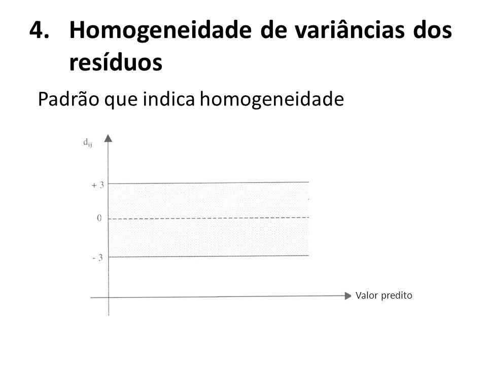 4.Homogeneidade de variâncias dos resíduos Padrão que indica homogeneidade Valor predito