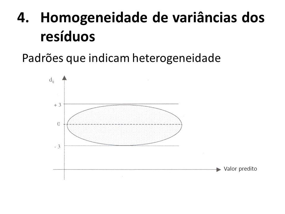 4.Homogeneidade de variâncias dos resíduos Padrões que indicam heterogeneidade Valor predito