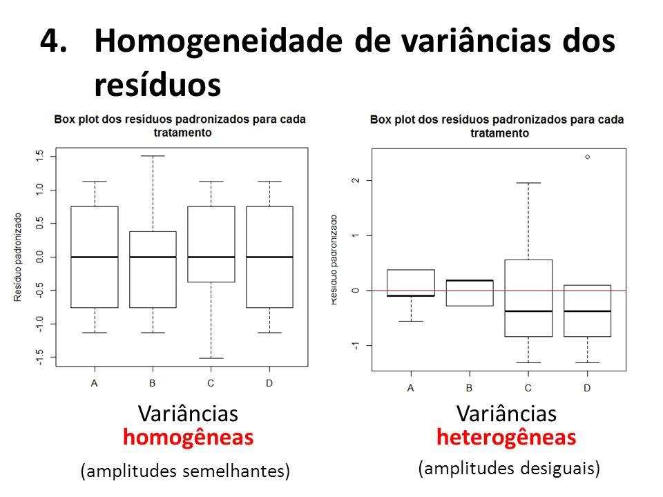 4.Homogeneidade de variâncias dos resíduos Variâncias homogêneas Variâncias heterogêneas (amplitudes semelhantes) (amplitudes desiguais)