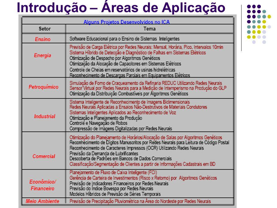 Introdução – Áreas de Aplicação