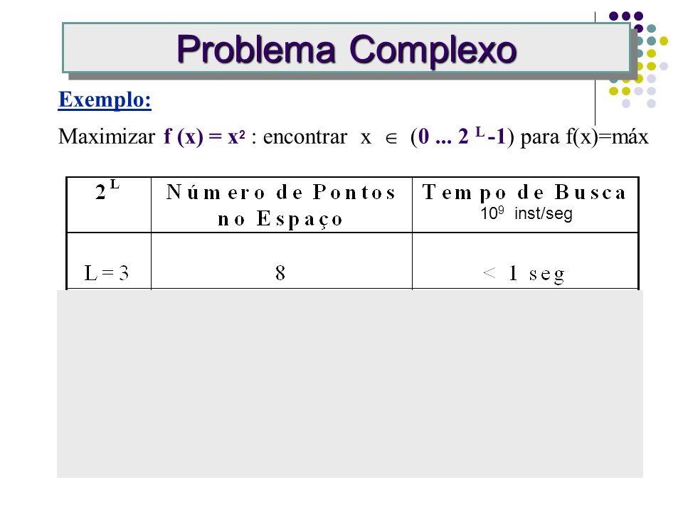 Exemplo: Maximizar f (x) = x 2 : encontrar x (0... 2 L -1) para f(x)=máx Problema Complexo 10 9 inst/seg