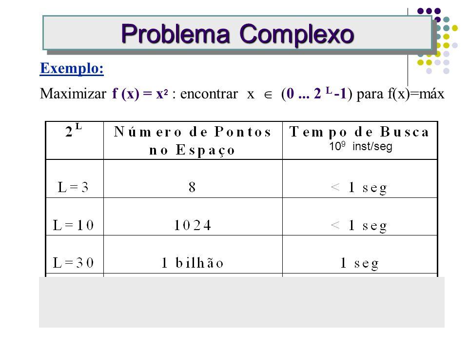 Exemplo: Maximizar f (x) = x 2 : encontrar x (0...
