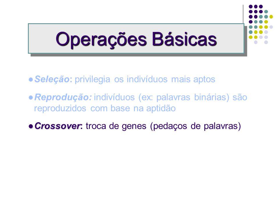 Seleção: privilegia os indivíduos mais aptos Reprodução Reprodução: indivíduos (ex: palavras binárias) são reproduzidos com base na aptidão Operações Básicas