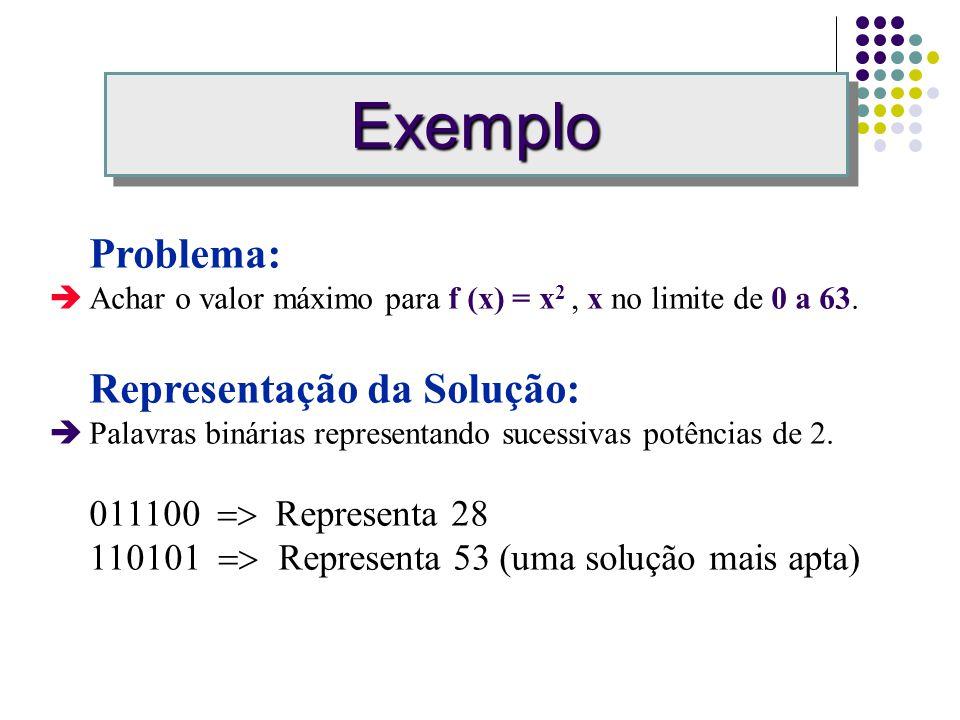 Problema: Achar o valor máximo para f (x) = x 2, x no limite de 0 a 63. ExemploExemplo