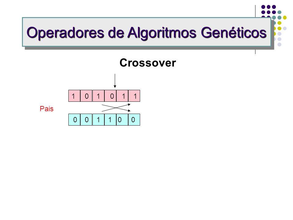 Seleção em Algoritmos Genéticos População CromossomaPalavra A B C D 100100 010010 010110 000001 X 36 18 22 1 Aptidão (x 2 ) 1296 484 1 A D C B Seleção Probabilidade Aptidão do de Seleção Cromossoma 324