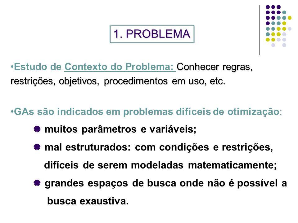 1. 1. Problema 2. Representação 3. Decodificação 4. Avaliação 5. Operadores 6. Parâmetros Componentes de um Algoritmo Genético