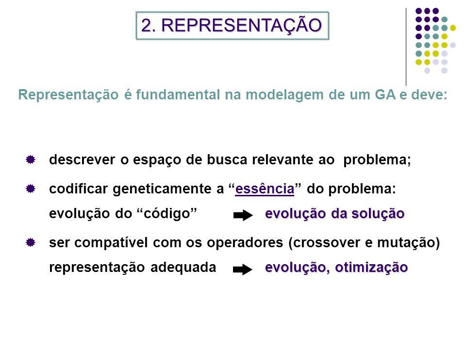 1. PROBLEMA Conhecer regras, restrições, objetivos, procedimentos em uso, etc.Estudo de Contexto do Problema: Conhecer regras, restrições, objetivos,