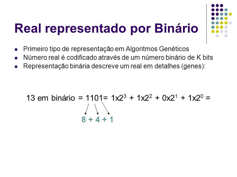 2. REPRESENTAÇÃO Tipo de Problema Numérico Numérico Ordem Ordem Grupo Grupo Inteiro Inteiro Misto Misto Representação Binário, Real Binário, Real List