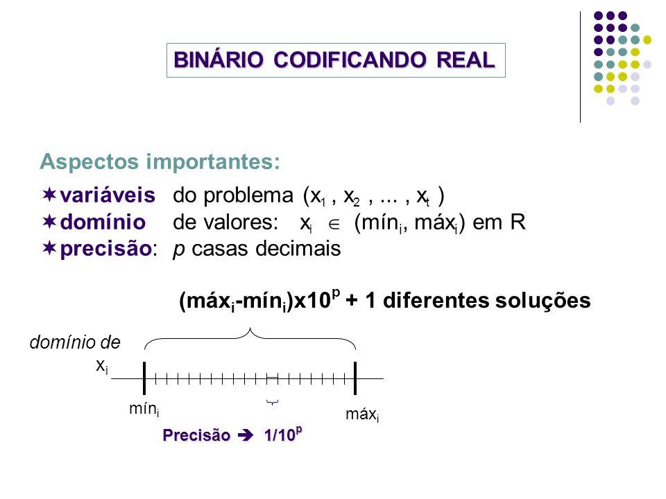 Real representado por Binário Primeiro tipo de representação em Algoritmos Genéticos Número real é codificado através de um número binário de K bits Representação binária descreve um real em detalhes (genes): 13 em binário = 1101= 1x2 3 + 1x2 2 + 0x2 1 + 1x2 0 = 8 + 4 + 1