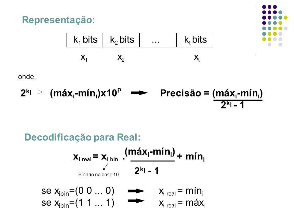 BINÁRIO CODIFICANDO REAL Aspectos importantes: variáveis do problema (x 1, x 2,..., x t ) domínio de valores: x i (mín i, máx i ) em R precisão: p casas decimais mín i máx i (máx i -mín i )x10 p + 1 diferentes soluções domínio de x i Precisão 1/10 p