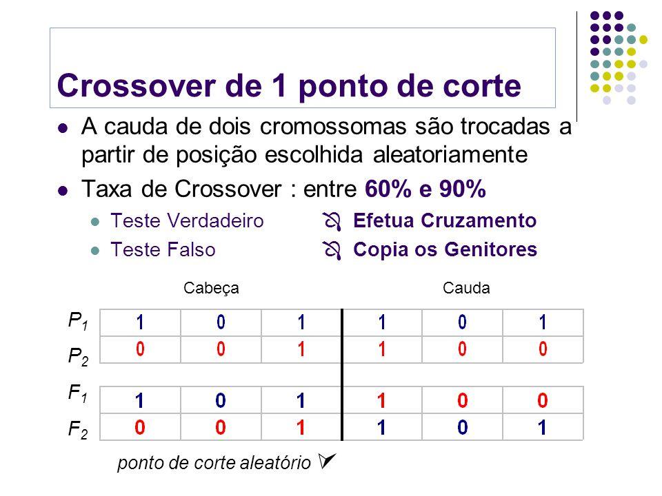 5. OPERADORES 1. Crossover 2. Mutação 3. Operadores específicos ao problema (heurísticos) Atuam no processo de criação de novos indivíduos (descendent