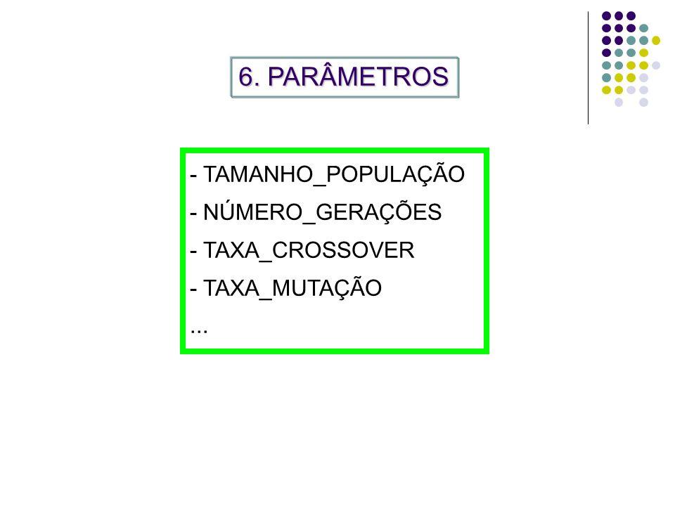 Mutação por inversão de bit Inverte cada gene de um cromossoma se o teste de probabilidade for verdadeiro Taxa Mutação: entre 0,1% e 5% Teste Verdadeiro troca bit Teste Falso mantém bit 0,8% (0,008) Cromossoma Número Aleatório Novo Cromossoma