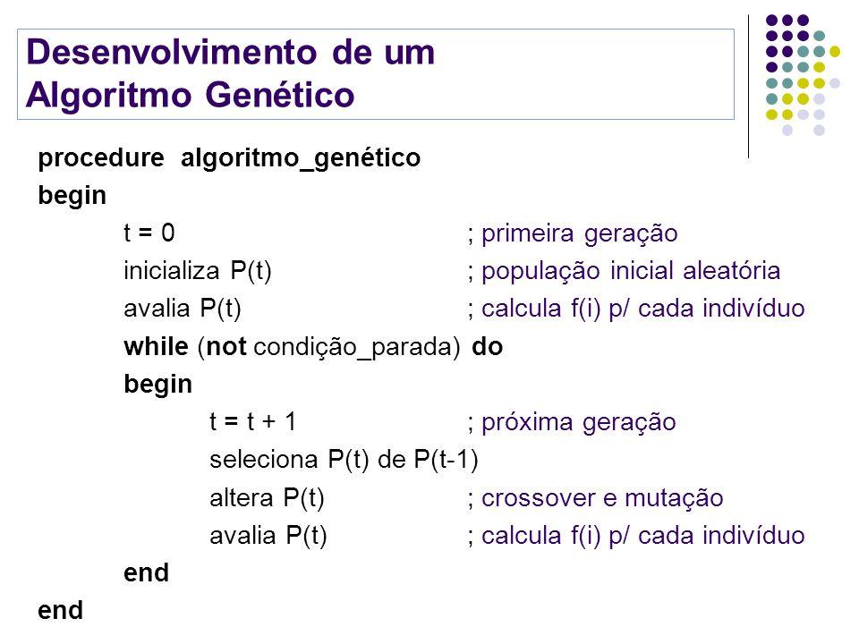 6. PARÂMETROS - TAMANHO_POPULAÇÃO - NÚMERO_GERAÇÕES - TAXA_CROSSOVER - TAXA_MUTAÇÃO...