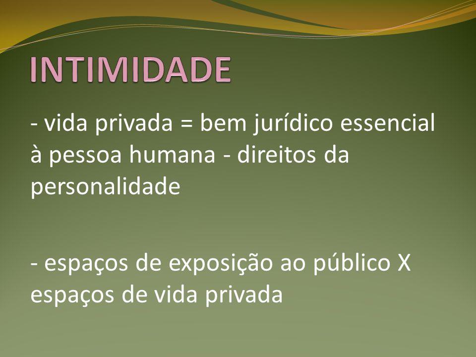 - vida privada = bem jurídico essencial à pessoa humana - direitos da personalidade - espaços de exposição ao público X espaços de vida privada
