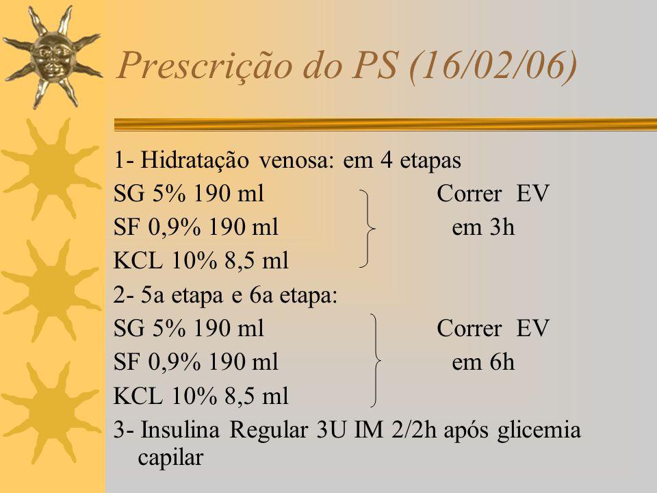 Prescrição do PS (16/02/06) 1- Hidratação venosa: em 4 etapas SG 5% 190 ml Correr EV SF 0,9% 190 ml em 3h KCL 10% 8,5 ml 2- 5a etapa e 6a etapa: SG 5%