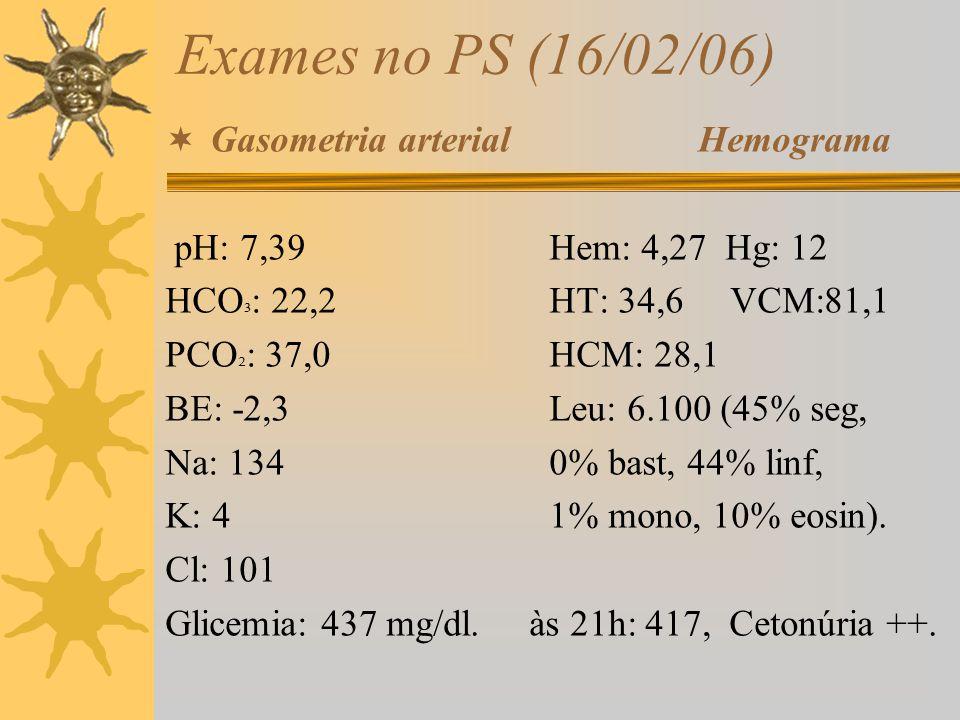 Exames no PS (16/02/06) Gasometria arterial Hemograma pH: 7,39Hem: 4,27 Hg: 12 HCO ³ : 22,2 HT: 34,6 VCM:81,1 PCO ² : 37,0HCM: 28,1 BE: -2,3Leu: 6.100
