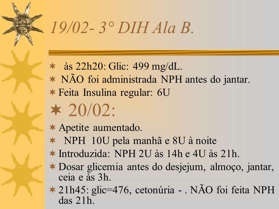 19/02- 3° DIH Ala B. às 22h20: Glic: 499 mg/dL. NÃO foi administrada NPH antes do jantar. Feita Insulina regular: 6U 20/02: Apetite aumentado. NPH 10U