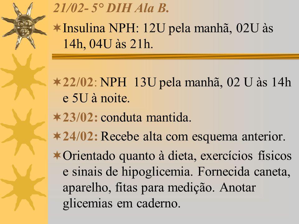 21/02- 5° DIH Ala B. Insulina NPH: 12U pela manhã, 02U às 14h, 04U às 21h. 22/02: NPH 13U pela manhã, 02 U às 14h e 5U à noite. 23/02: conduta mantida