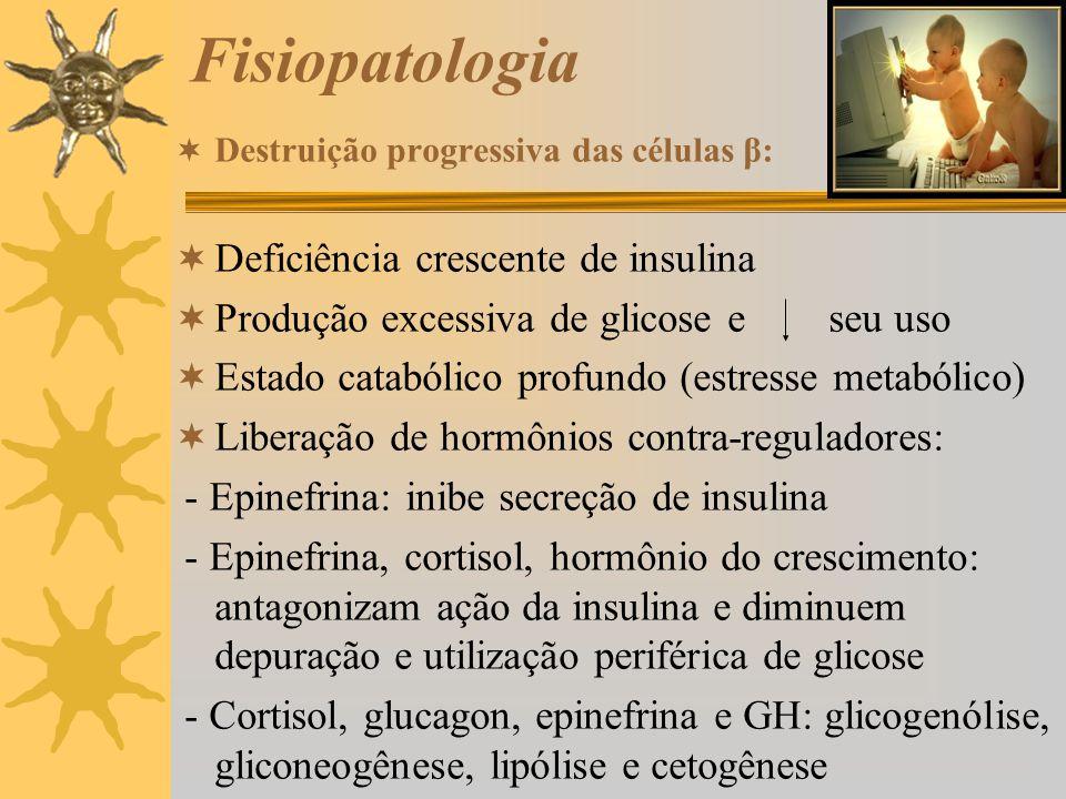 Fisiopatologia Destruição progressiva das células β: Deficiência crescente de insulina Produção excessiva de glicose e seu uso Estado catabólico profu