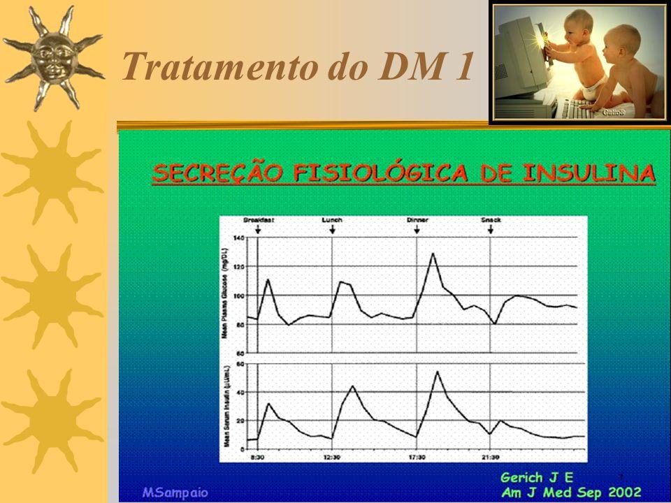 Tratamento do DM 1