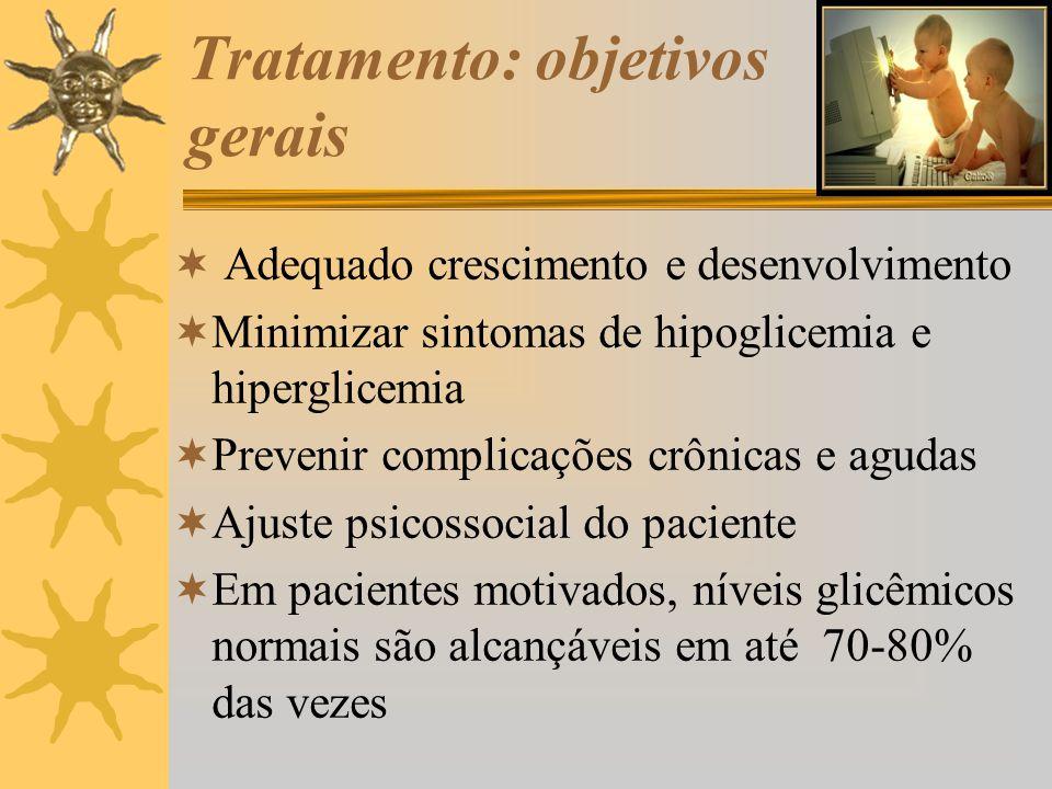 Tratamento: objetivos gerais Adequado crescimento e desenvolvimento Minimizar sintomas de hipoglicemia e hiperglicemia Prevenir complicações crônicas