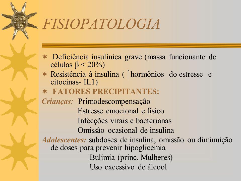 FISIOPATOLOGIA Deficiência insulínica grave (massa funcionante de células β < 20%) Resistência à insulina ( hormônios do estresse e citocinas- IL1) FA