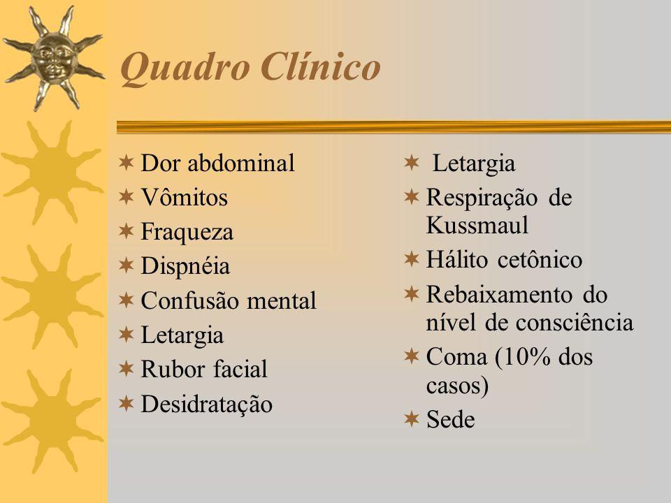 Quadro Clínico Dor abdominal Vômitos Fraqueza Dispnéia Confusão mental Letargia Rubor facial Desidratação Letargia Respiração de Kussmaul Hálito cetôn