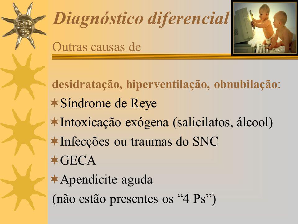 Diagnóstico diferencial Outras causas de desidratação, hiperventilação, obnubilação : Síndrome de Reye Intoxicação exógena (salicilatos, álcool) Infec
