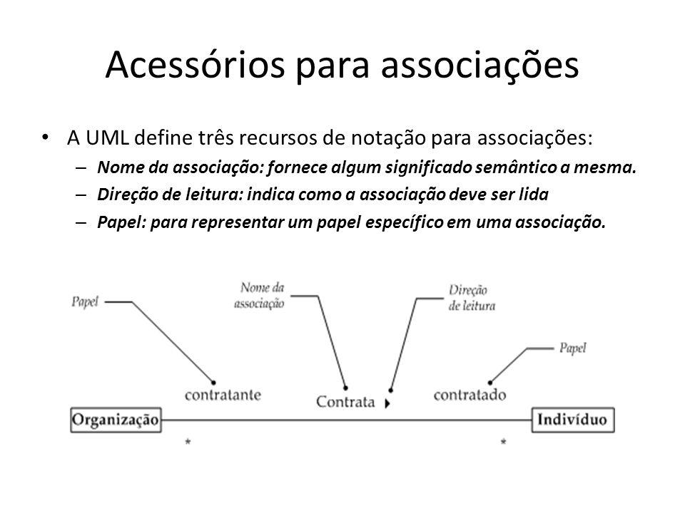 Acessórios para associações A UML define três recursos de notação para associações: – Nome da associação: fornece algum significado semântico a mesma.