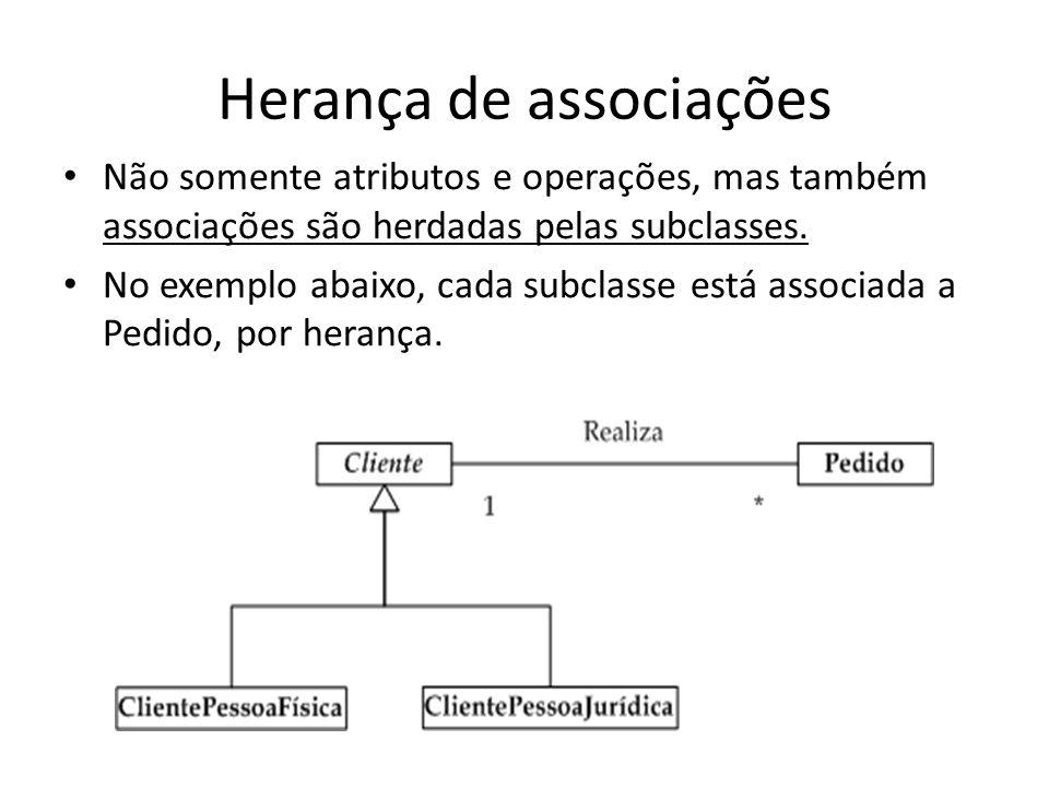 Herança de associações Não somente atributos e operações, mas também associações são herdadas pelas subclasses. No exemplo abaixo, cada subclasse está