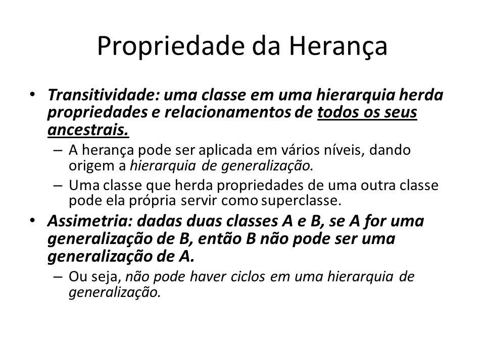 Propriedade da Herança Transitividade: uma classe em uma hierarquia herda propriedades e relacionamentos de todos os seus ancestrais. – A herança pode