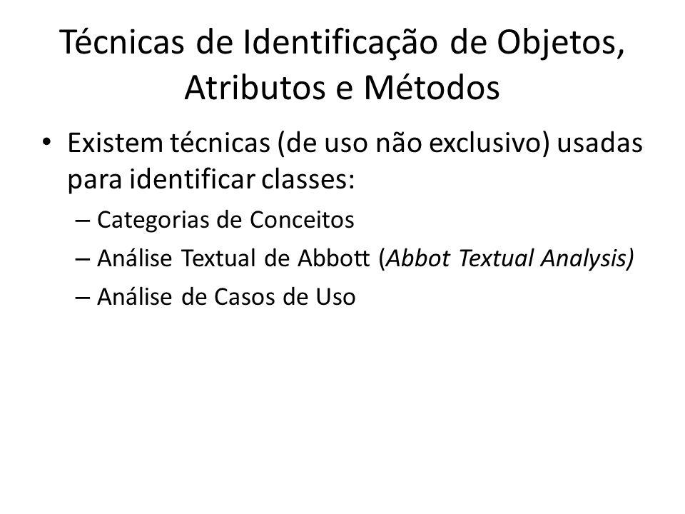 Técnicas de Identificação de Objetos, Atributos e Métodos Existem técnicas (de uso não exclusivo) usadas para identificar classes: – Categorias de Con