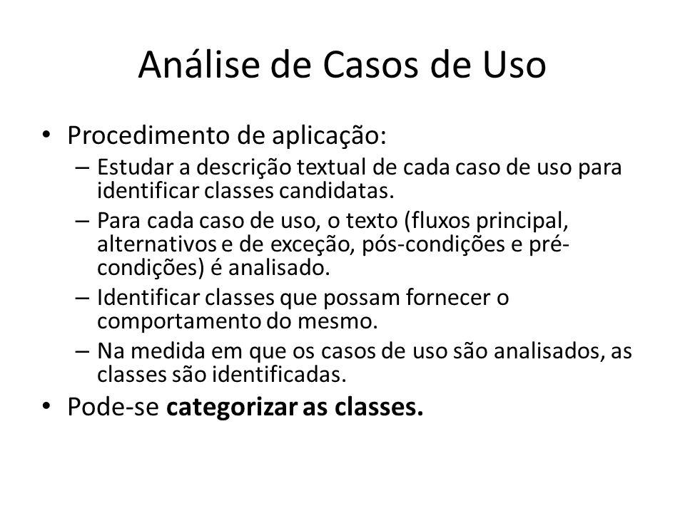 Análise de Casos de Uso Procedimento de aplicação: – Estudar a descrição textual de cada caso de uso para identificar classes candidatas. – Para cada