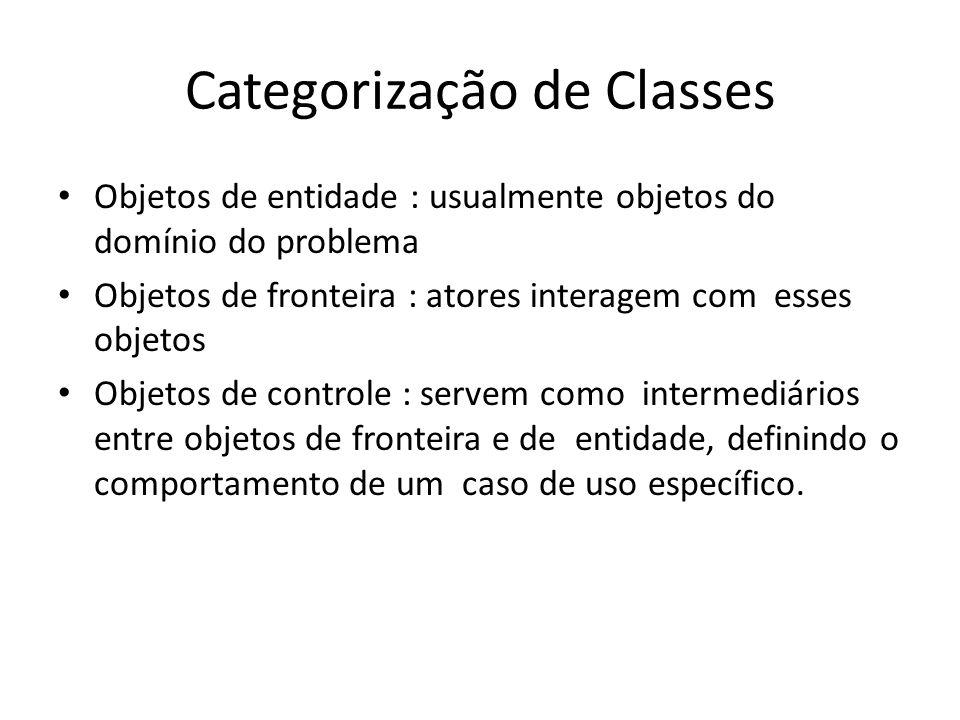 Categorização de Classes Objetos de entidade : usualmente objetos do domínio do problema Objetos de fronteira : atores interagem com esses objetos Obj