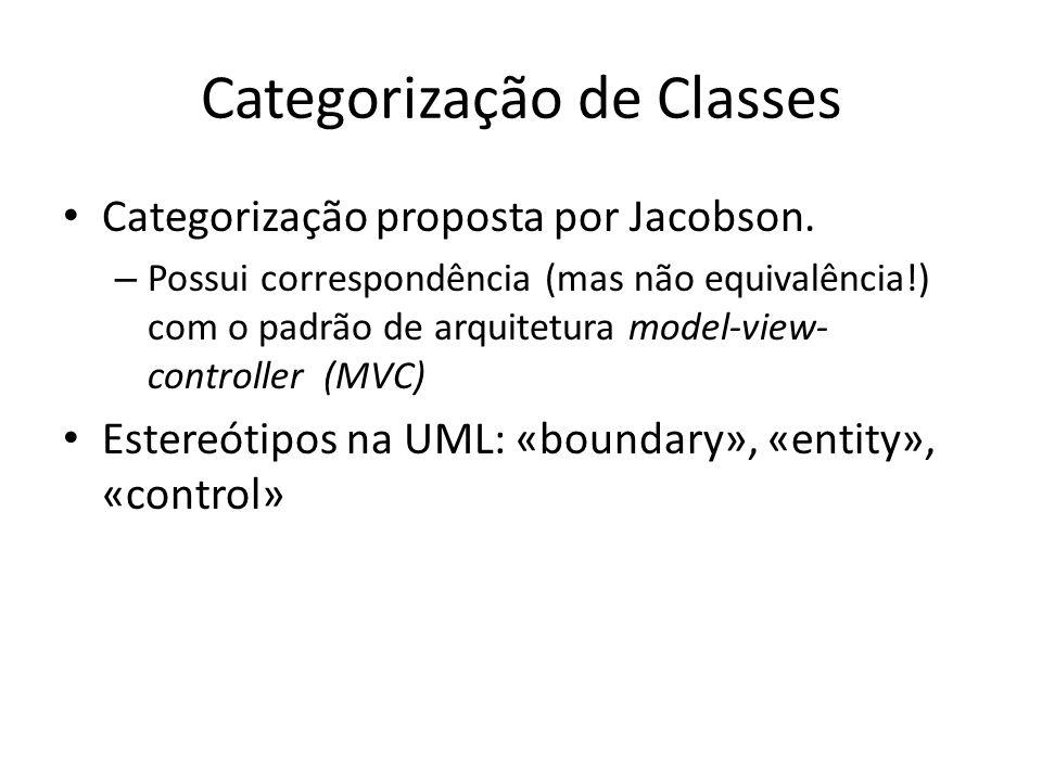 Categorização de Classes Categorização proposta por Jacobson. – Possui correspondência (mas não equivalência!) com o padrão de arquitetura model-view-