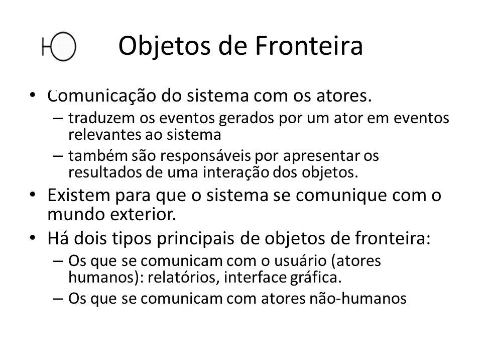 Objetos de Fronteira Comunicação do sistema com os atores. – traduzem os eventos gerados por um ator em eventos relevantes ao sistema – também são res