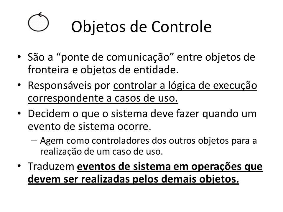 Objetos de Controle São a ponte de comunicação entre objetos de fronteira e objetos de entidade. Responsáveis por controlar a lógica de execução corre
