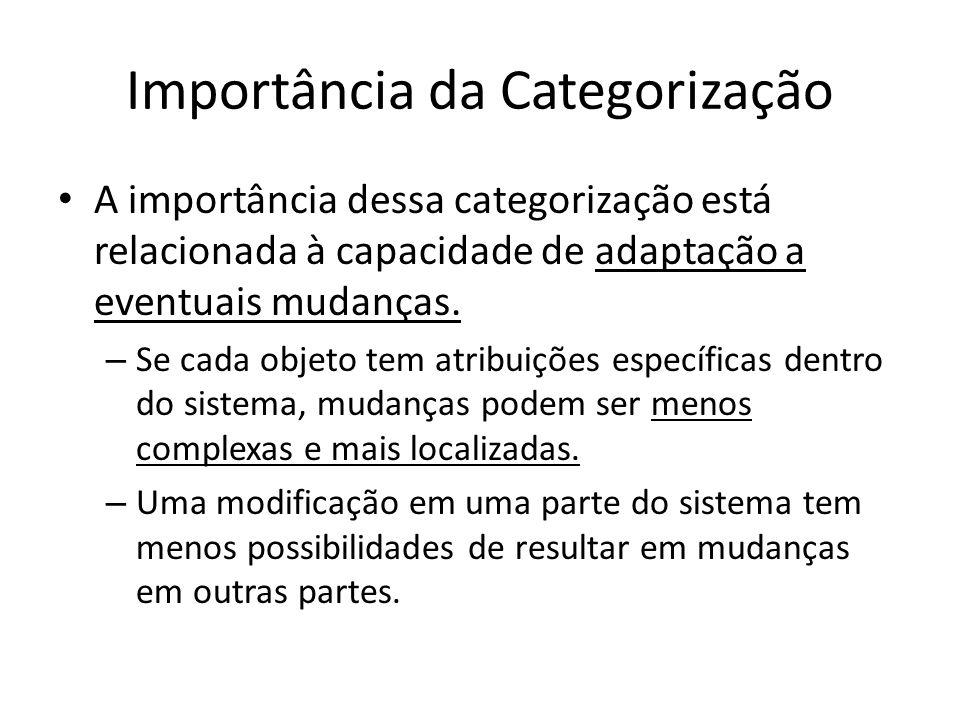 Importância da Categorização A importância dessa categorização está relacionada à capacidade de adaptação a eventuais mudanças. – Se cada objeto tem a