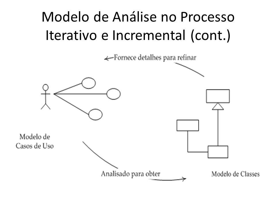 Modelo de Análise no Processo Iterativo e Incremental (cont.)